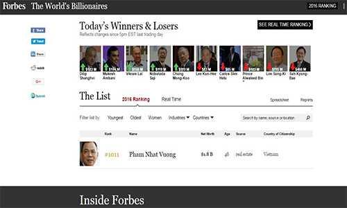 Tai san hon 1 ty USD, tai sao ong Trinh Van Quyet khong duoc Forbes vinh danh? hinh anh 2