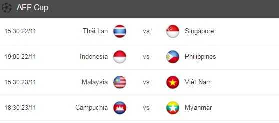 AFF Cup 2016 luot 2: Cho Viet Nam, Thai Lan gianh ve vao ban ket hinh anh 1