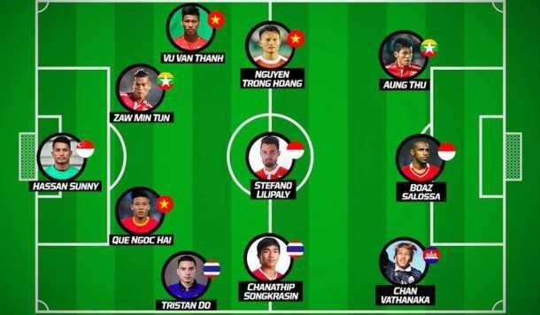Doi hinh tieu bieu vong bang AFF Cup 2016: Cong Vinh vang mat, Que Ngoc Hai co ten hinh anh 2