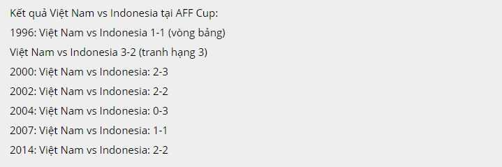 Cong dong mang tin Indonesia thang Viet Nam, vo dich AFF Cup 2016 hinh anh 2