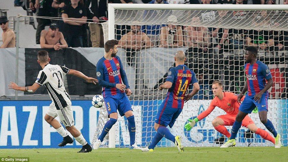 Barcelona vs Juventus: Phep mau may khi den hai lan hinh anh 2
