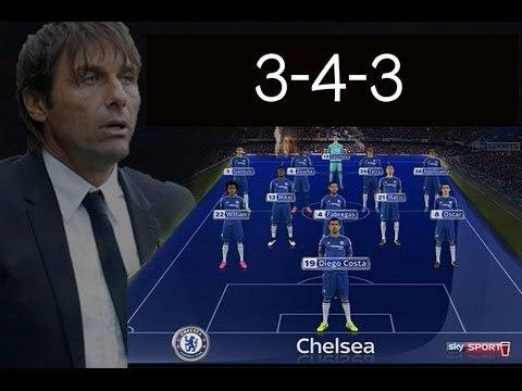 Antonio Conte da lam gi de 'cai tao' Chelsea? hinh anh 2