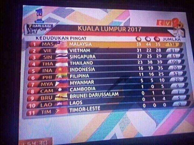 Lai nham quoc ky, Malaysia muoi mat xin loi them lan nua hinh anh 1