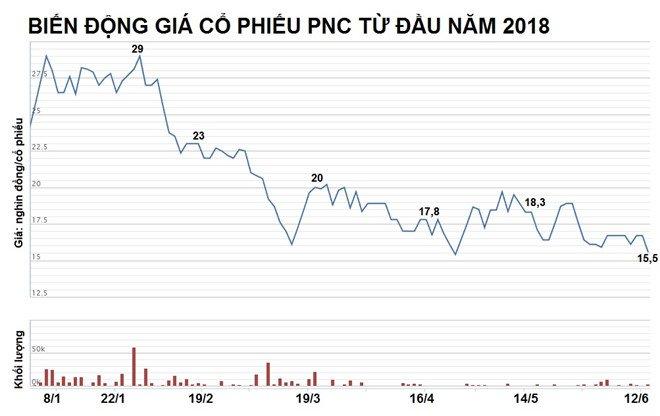 No nan bua vay, nha sach Phuong Nam ban von khoi cum rap CGV lay tien tra no hinh anh 4