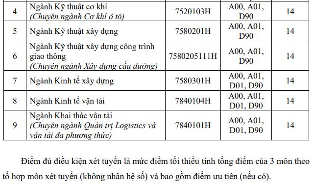 Hang loat dai hoc o phia Nam cong bo diem san nhan ho so nam 2018 hinh anh 5