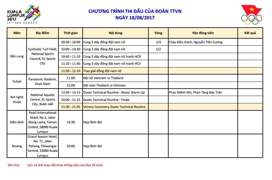 Truc tiep SEA Games 29 ngay 18/8: U22 Myanmar vao ban ket, Aung Thu vuot Cong Phuong hinh anh 11