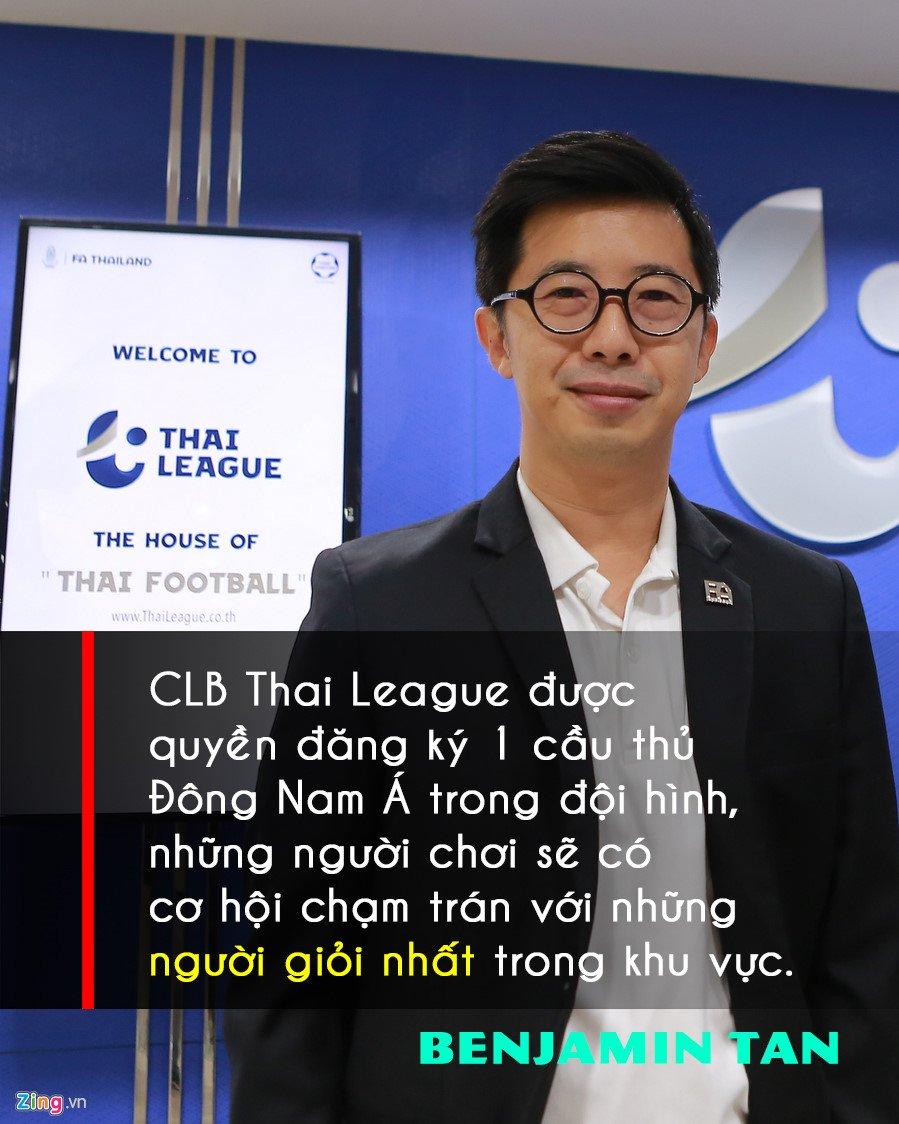 Giam doc giai Thai Lan: 'Cong Phuong se giup Thai League hap dan hon' hinh anh 1