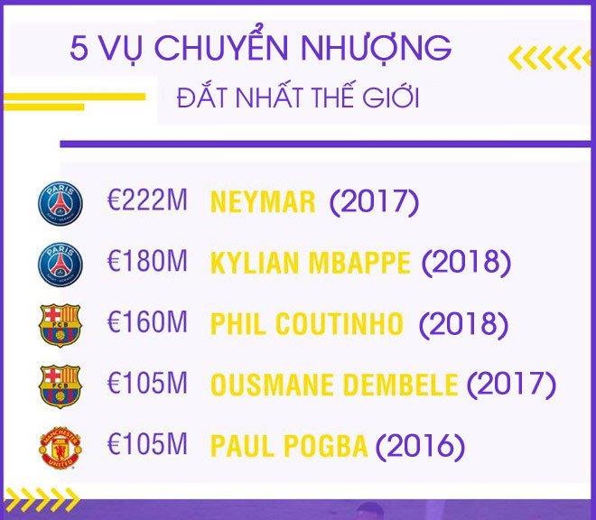 Vì sao Barca quyét tam sỏ hũu Coutinho ngay trong tháng 1? hinh anh 3