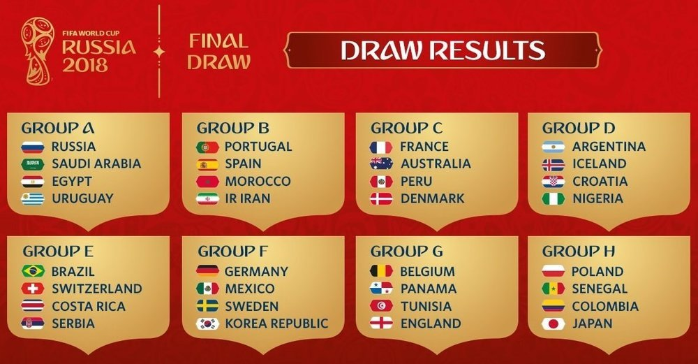 Lich thi dau World Cup 2018 bang Excel, Tai file lich WC 2018 hoan toan tu dong hinh anh 1