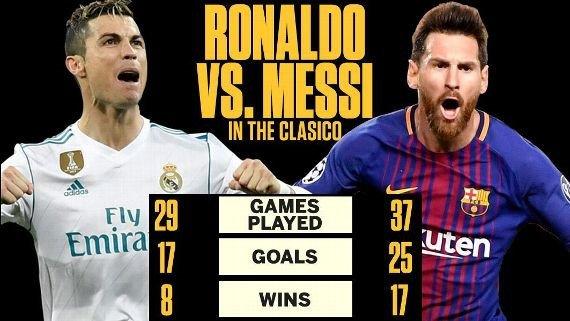 Barca vs Real: Ghet nhau den ca hang rao danh du hinh anh 4