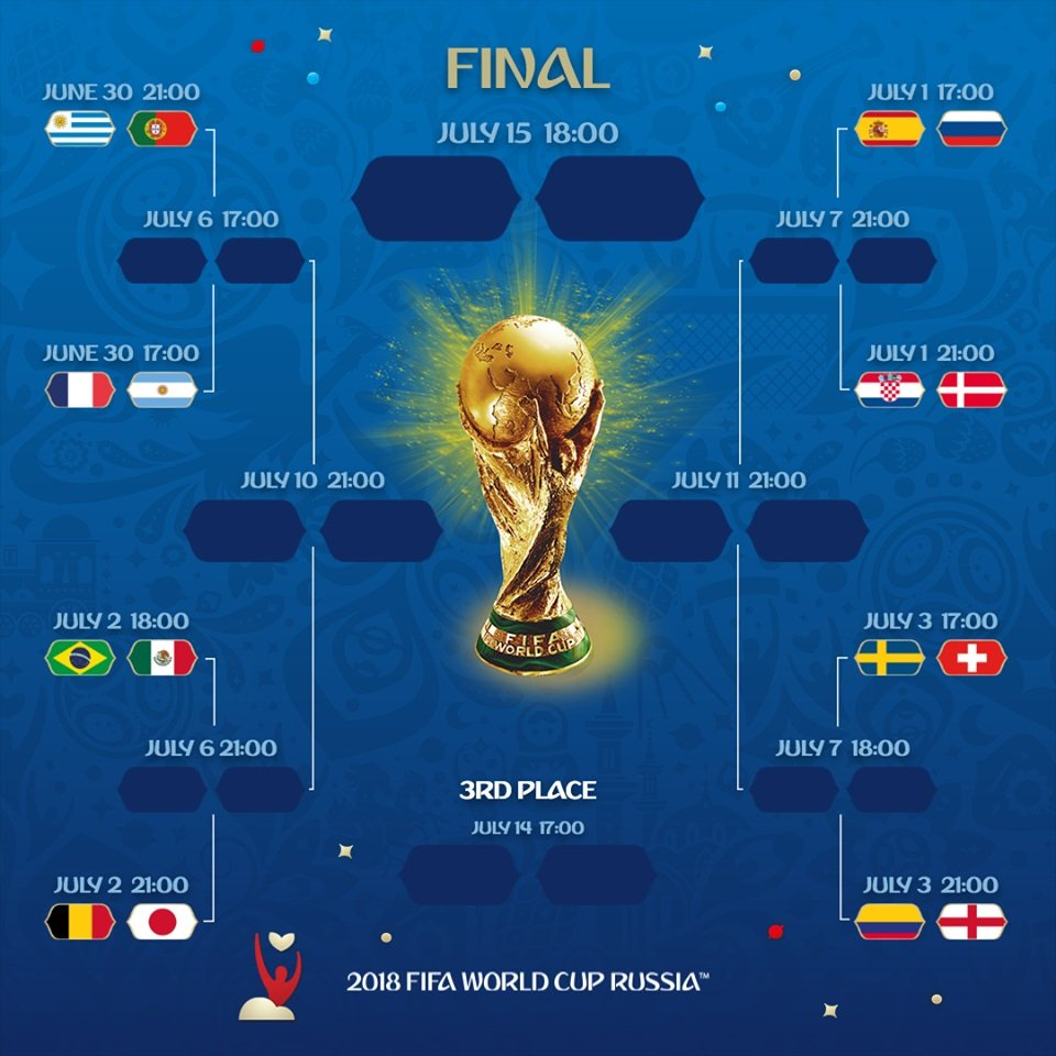 Chi tiet lich thi dau World Cup 2018 vong 1/8 hinh anh 1