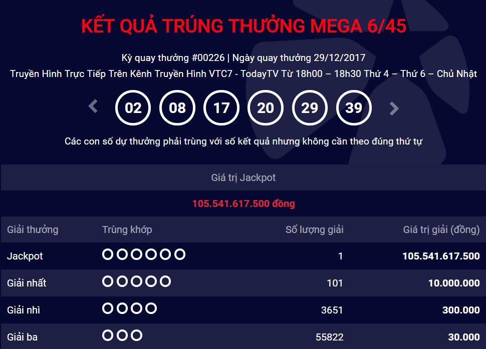 Jackpot Mega 6/45 lai 'no', lam the nao de an not giai 200 ty dong cua Power 6/55? hinh anh 1