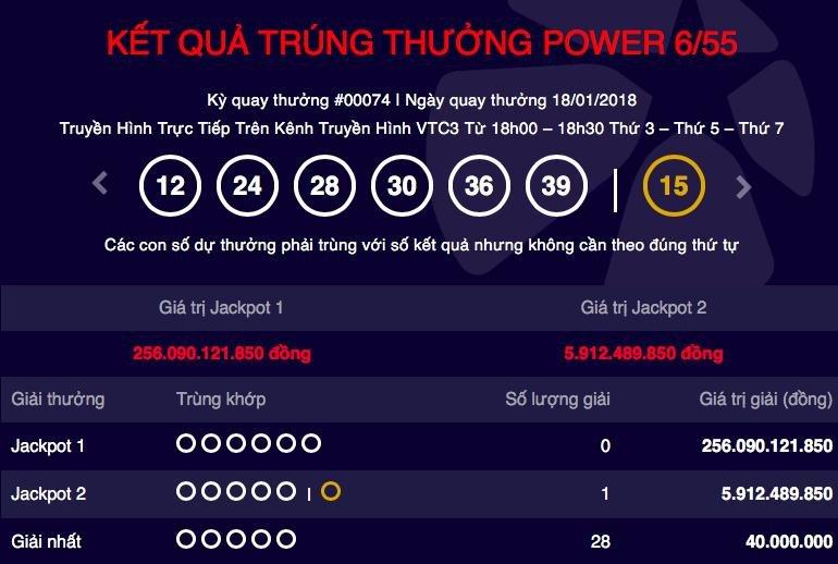 Tong tien thuong Jackpot lai tang len 256 ty dong, mot nguoi trung giai 6 ty dong hinh anh 1