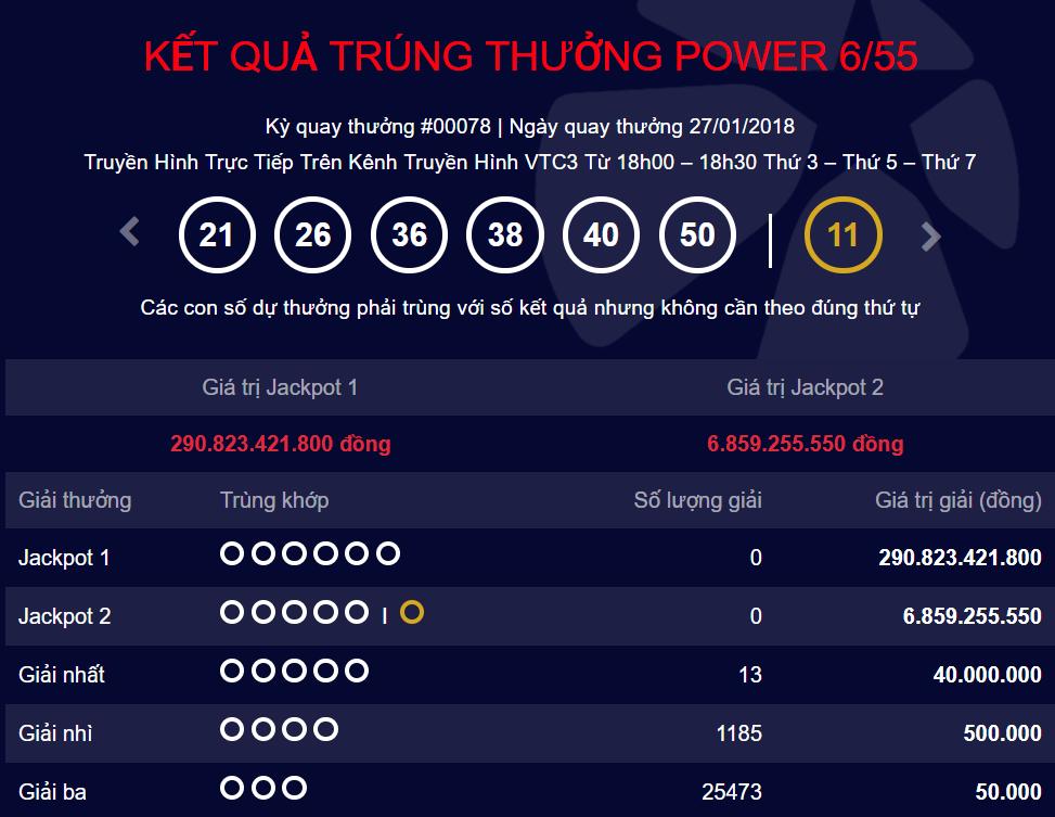 Giai Jackpot 1 Vietlott Power 6/55 sat nguong 300 ty dong: Toi nay lieu co ai trung thuong? hinh anh 1