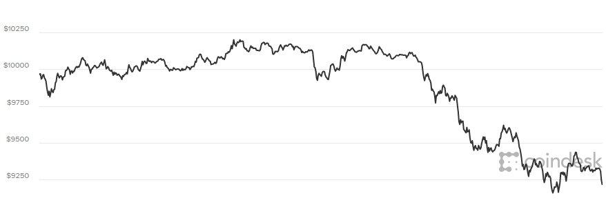 Gia Bitcoin hom nay 2/2: Nha dau tu that than khi gia Bitcoin roi xuong vuc sau 8.000 USD hinh anh 1