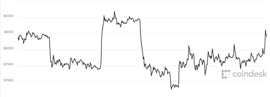 Facebook, Google va Twitter chinh thuc cam quang cao Bitcoin, gia Bitcoin hom nay 28/3 lao doc hinh anh 1