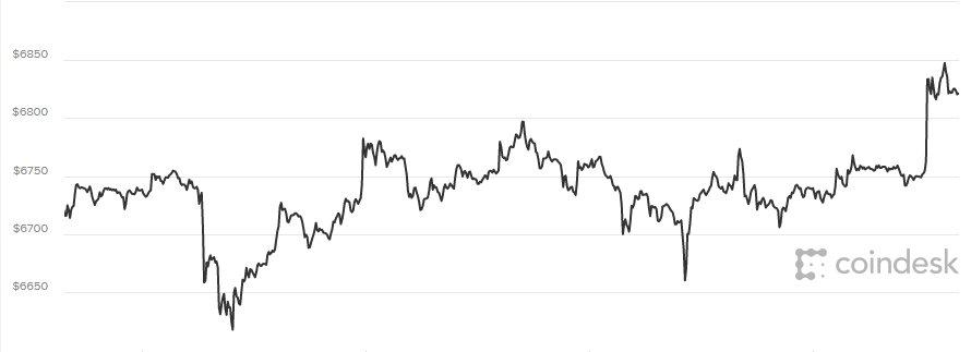 Giá Bitcoin hom nay 11/4: Tuong lai den tói tù tièn ảo hinh anh 1