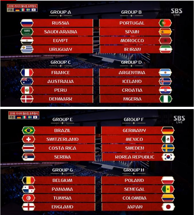 Boc tham World Cup 2018: Argentina, Brazil vao bang de, dai chien Tay Ban Nha vs Bo Dao Nha hinh anh 1