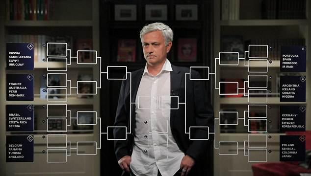 Mong hoc tro bi loai som, Mourinho du doan ket qua World Cup the nao? hinh anh 1