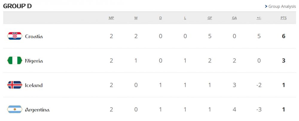 Video ket qua Argentina vs Nigeria: Thoat cua tu ngoan muc hinh anh 25