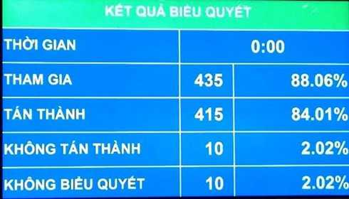 Doanh nhan Do Hoai Nam: 'Biet luat sai ma khong sua moi dang lo' hinh anh 1