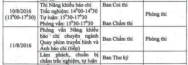 De thi nang khieu vao Hoc vien Bao chi Tuyen truyen nam 2016 the nao? hinh anh 2