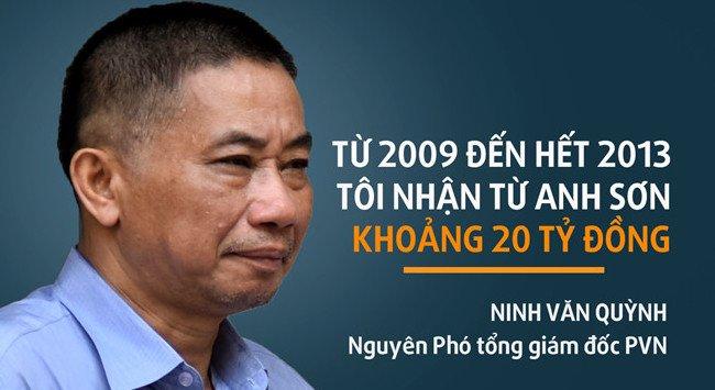 Chi tiet toan bo qua trinh ong Ninh Van Quynh nhan 'bieu' 20 ty dong hinh anh 1