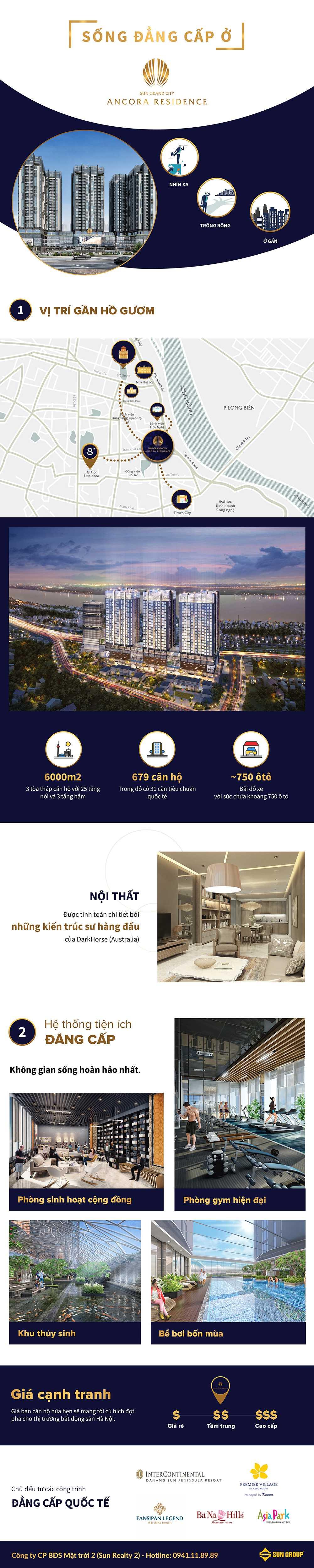 Sun Grand City Ancora Residence: Kiet tac an cu ben Ho Guom hinh anh 1