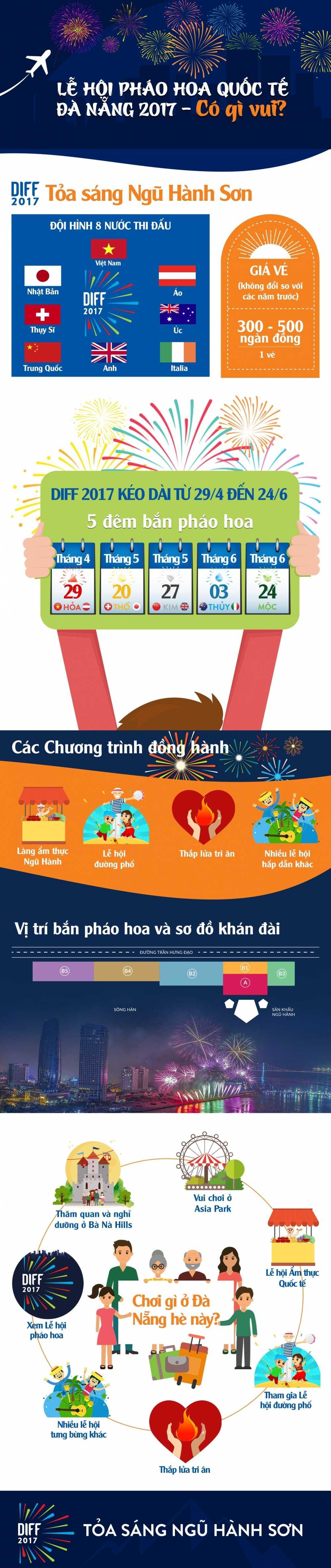 Nhung hap dan bat ngo tai Le hoi phao hoa quoc te Da Nang 2017 hinh anh 1