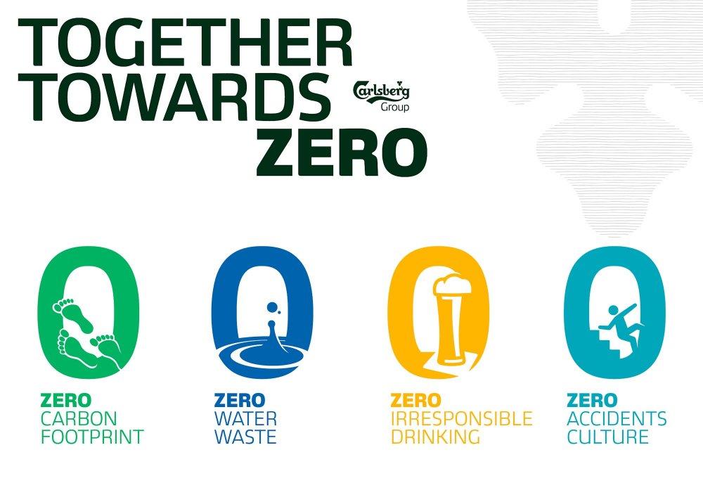 Carlsberg dua ra muc tieu xoa bo hoan toan khi thai carbon vao nam 2030 tai cac nha may san xuat bia hinh anh 1
