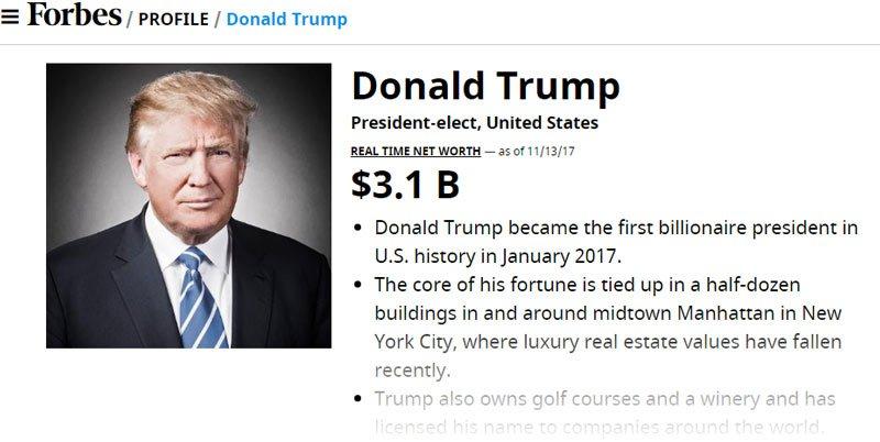 Vuot Donald Trump, ong Pham Nhat Vuong lo tai san 4,8 ty USD hinh anh 2