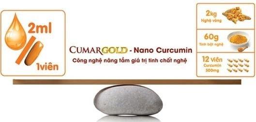 Loan Nano curcumin ho tro het dau da day, chuyen gia noi gi? hinh anh 1