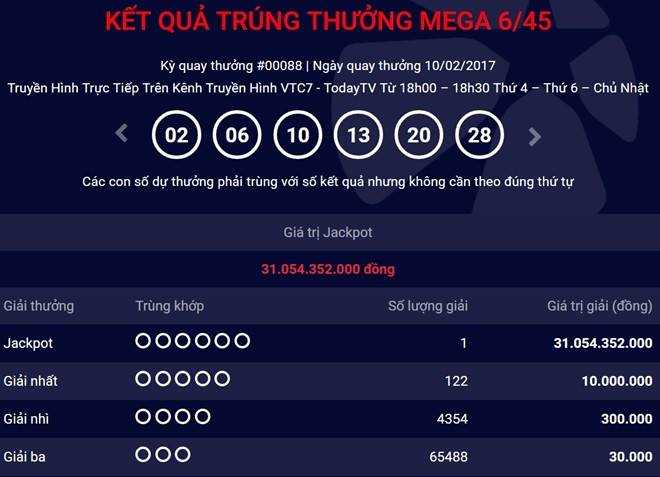 Ve so Vietlott trung giai Jackpot 31 ty dong phat hanh tai Ha Noi hinh anh 1