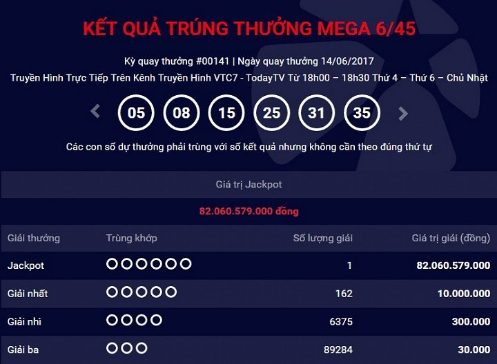 Ve so trung Jackpot hon 82 ty phat hanh tai An Giang hinh anh 1