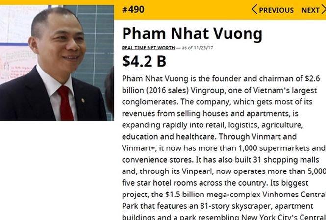 Tang them 200 trieu USD trong 3 ngay, ty phu Pham Nhat Vuong lot top 500 nguoi giau nhat the gioi hinh anh 1
