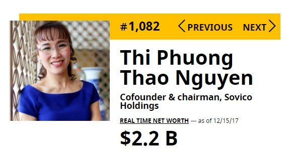 Ba Phuong Thao sap vao TOP 1.000, ong Pham Nhat Vuong dung thu 536 hinh anh 1