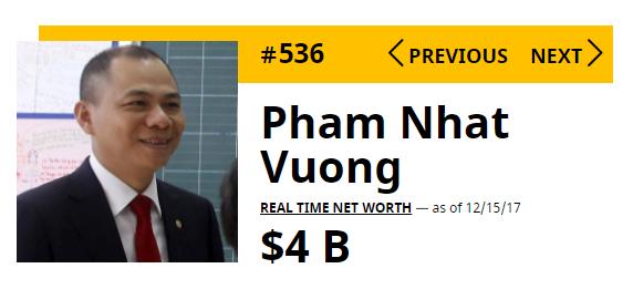 Ba Phuong Thao sap vao TOP 1.000, ong Pham Nhat Vuong dung thu 536 hinh anh 2