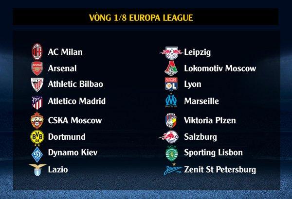 Boc tham vong 1/8 Europa League: Sieu dai chien AC Milan vs Arsenal hinh anh 1