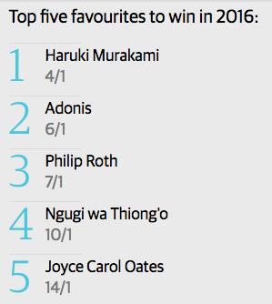 Murakami tiep tuc duoc dat cuoc se gianh giai Nobel Van hoc 2016 hinh anh 2