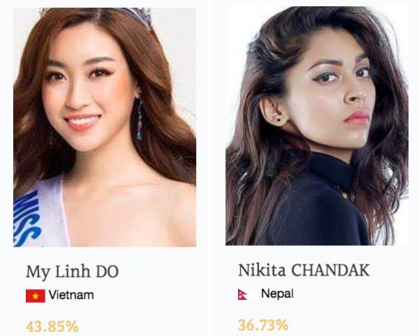 Do My Linh va hanh trinh den chien thang Hoa hau Nhan ai o Miss World 2017 hinh anh 19