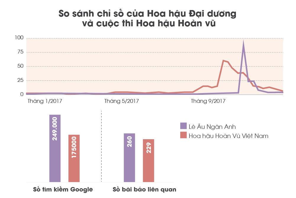 Hoa hau khong ten xuat hien nhan nhan nam 2017 hinh anh 8