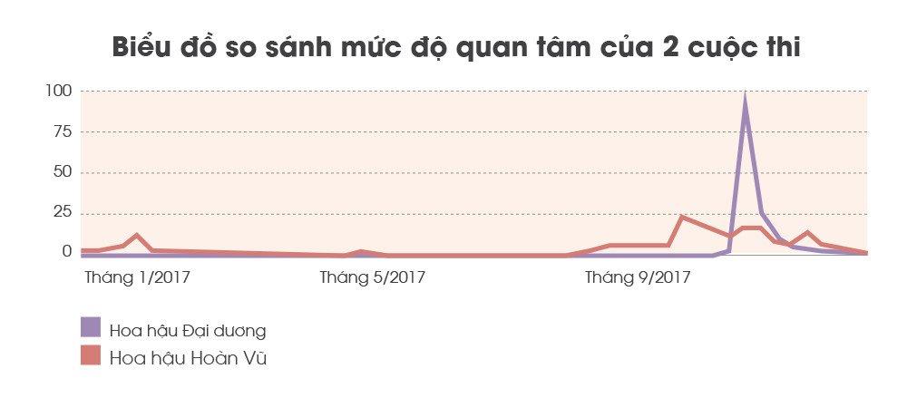 Hoa hau khong ten xuat hien nhan nhan nam 2017 hinh anh 9
