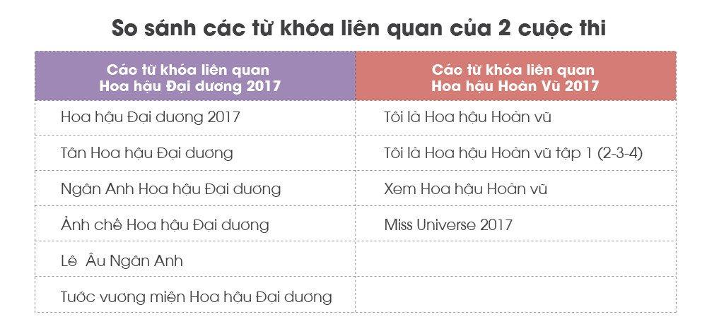 Hoa hau khong ten xuat hien nhan nhan nam 2017 hinh anh 10