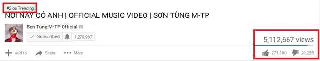 'Noi nay co anh' cua Son Tung M-TP la MV moi duoc xem nhieu nhat the gioi hom nay hinh anh 2