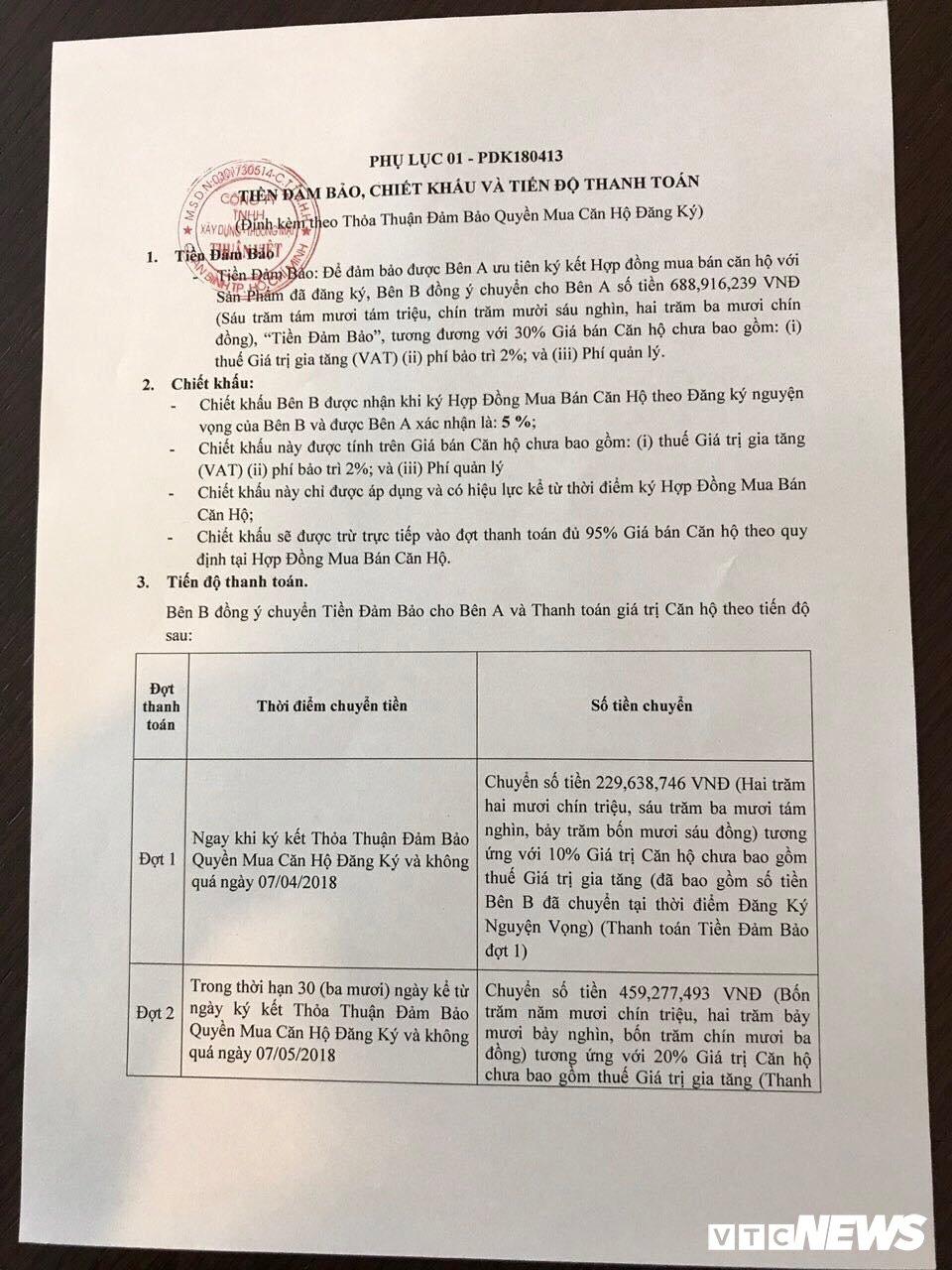 Dong xong tien coc, khach hang ta hoa biet du an New City cua Thuan Viet chua du dieu kien ban hinh anh 3