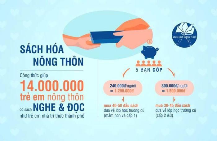 Hanh trinh tri thuc: Tu 'ty phu' Dang Le Nguyen Vu den 'lang tu' Nguyen Quang Thach hinh anh 4
