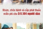 Infographic: Con so an tuong 'Chien dich Thanh nien tinh nguyen he 2018' hinh anh 12