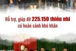 Infographic: Con so an tuong 'Chien dich Thanh nien tinh nguyen he 2018' hinh anh 16