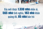 Infographic: Con so an tuong 'Chien dich Thanh nien tinh nguyen he 2018' hinh anh 13