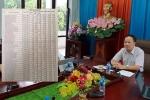 Lộ danh sách 35 thí sinh có điểm thi nghi bất thường, Giám đốc Sở GD-ĐT Lạng Sơn nói gì?